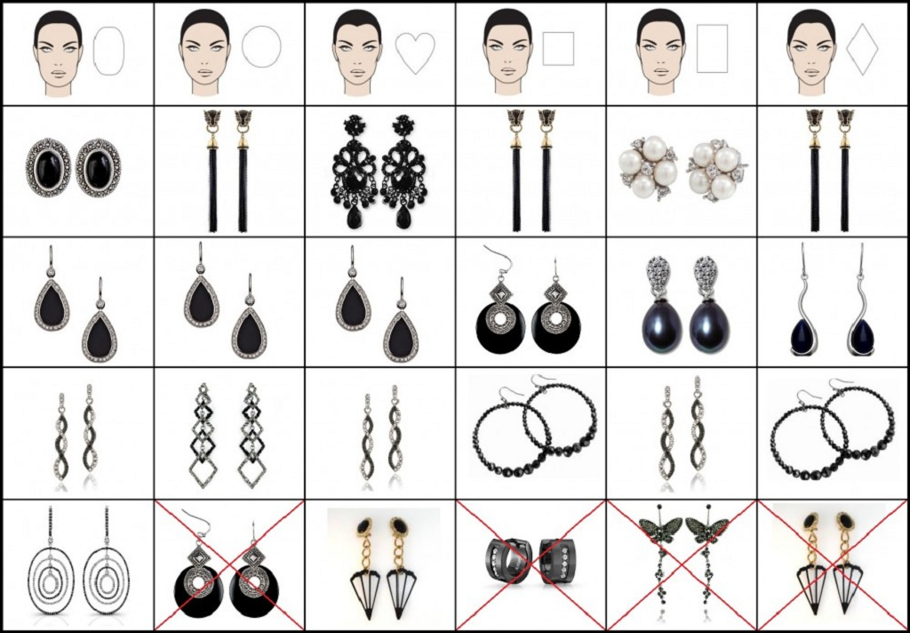 How To Choose Earrings In The Shape Of The Face?